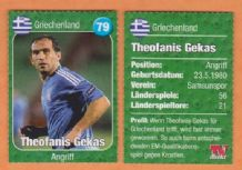 Greece Theofanis Gekas